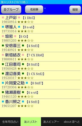 ほへと生年月日占い(β)
