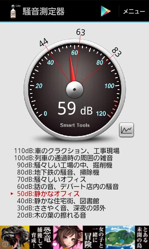騒音測定器–SoundMeter