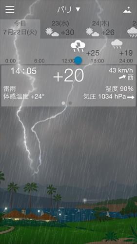 正確な天気YoWindow