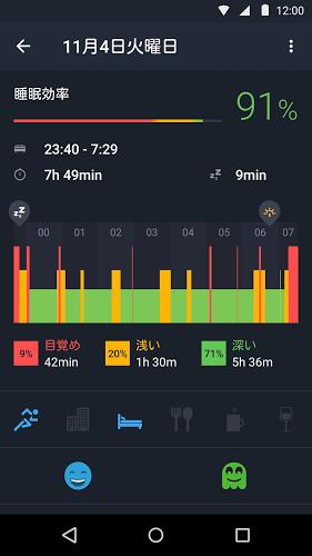 Runtastic睡眠アプリSleepBetter:眠りの質をスリープベターで毎日記録
