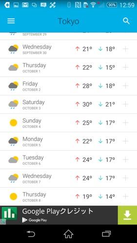 Weather14days