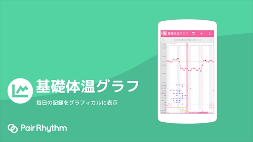 ペアリズムW:生理日予測・基礎体温~彼と共有☆妊活アプリ