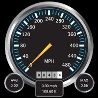 スピードメーターのGPS