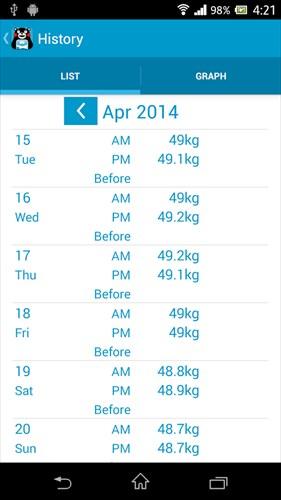 くまモンで体重管理–人気のダイエットサポートアプリ