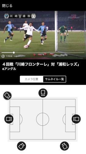 NHKスポーツ