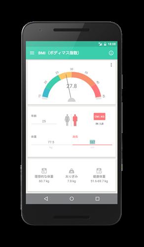 BMI計算–理想体重