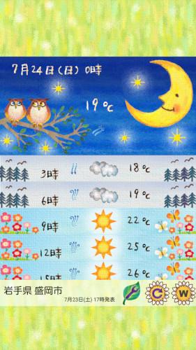 かわいい天気予報