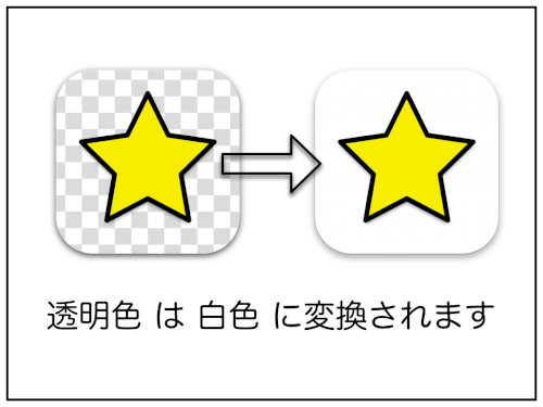 JPEG変換〜PNG,GIF,BMP画像をJPEGで保存