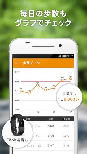 毎日届く健康情報 Linkxsiru–リンククロスシル