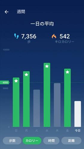 無料の歩数計–ステップカウンター&カロリー計算
