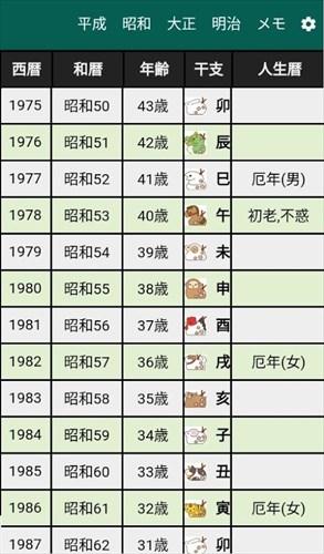 西暦・和暦・年齢・干支・人生暦早見表