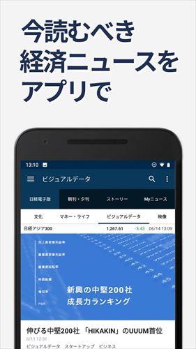 日本経済新聞電子版【公式】/経済ニュースアプリ