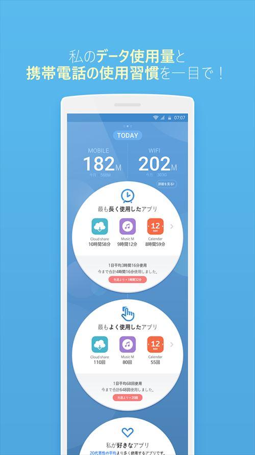 データ使用量/使用時間/スマートフォン中毒防止:ハル