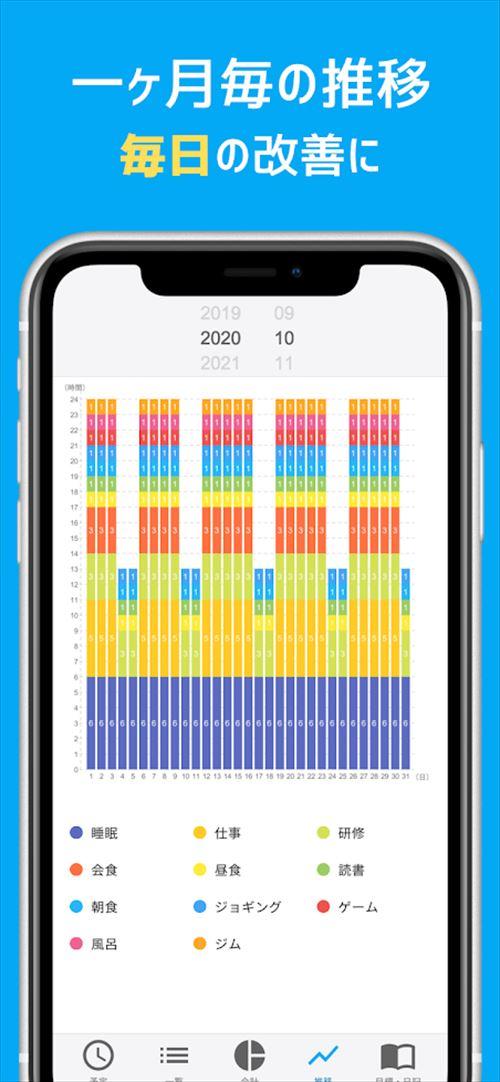 一日予定表:1日のスケジュールを24時間の円グラフで管理